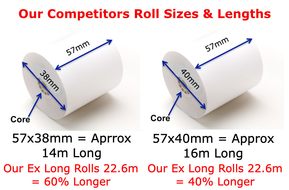 57X40mm Credit Card Roll Sizes